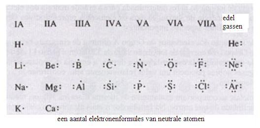 energie elektron berekenen
