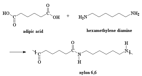 Chemische Indrustrie